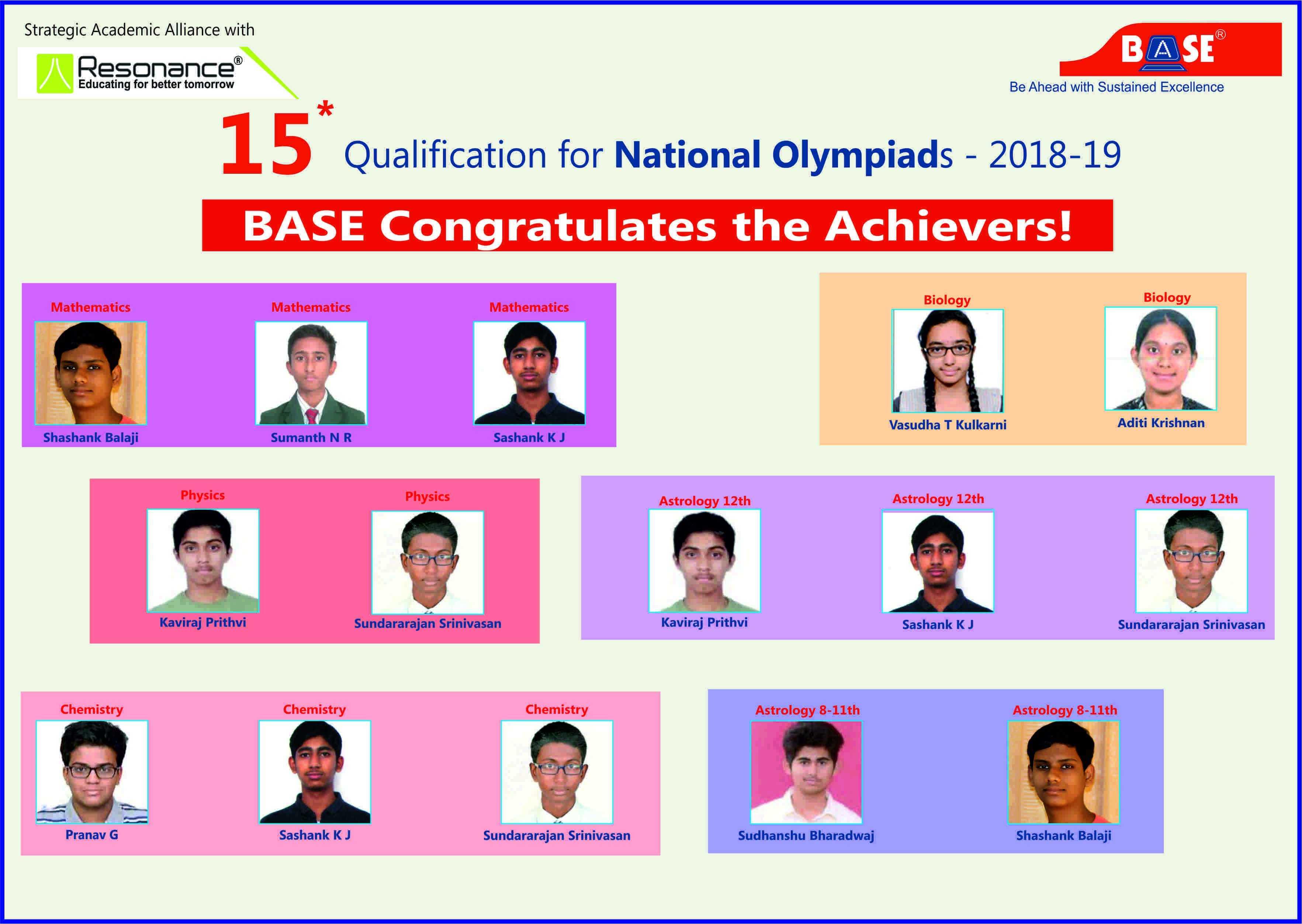 Best Coaching for IIT-JEE Main & Advanced, AIPMT (NEET-UG), AIIMS, KCET